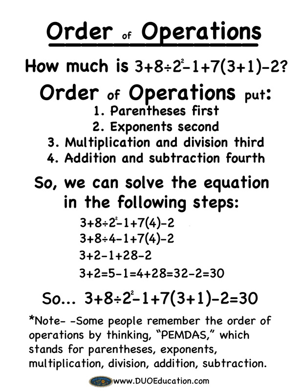 explaining the order of operations essay The order of operations is the order in which we add after explaining all of those rules to my aunt sally problem-solution essay: introduction.